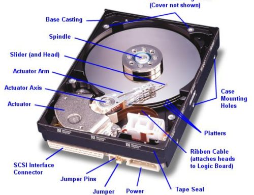 Know your Hard Drive