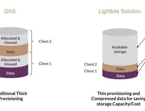 Lightbits Adds NVMe/TCP Clustered Storage Solution to LightOS