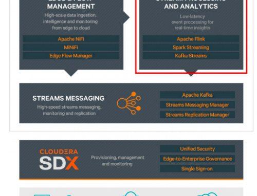 News Bits: Cloudera, Supermicro, Oracle, Plugable, AWS, IGEL, Datera, & HiveIO
