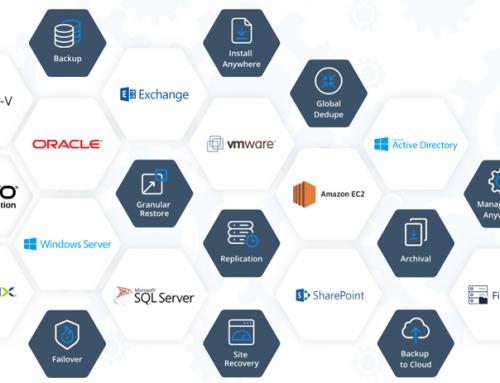 News Bits: NAKIVO, Retrospect, OWC, Cisco, & Hitachi