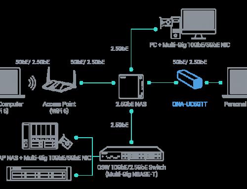 QNAP TS-453D NAS Review
