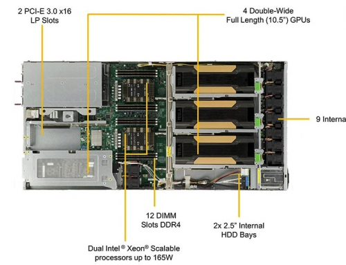 Supermicro 1U NEBS Server Announced